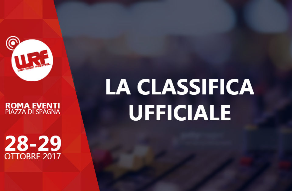 WRF17: la classifica ufficiale del contest